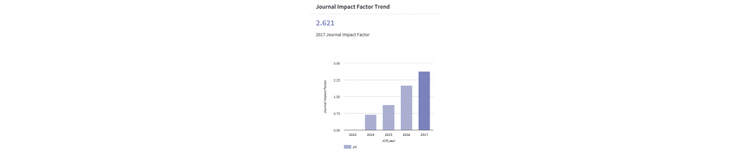 "Journal ""Cartilage"" – New Impact Factor 2.621"
