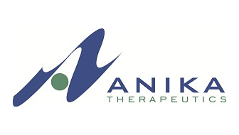 Anika Therapeutics